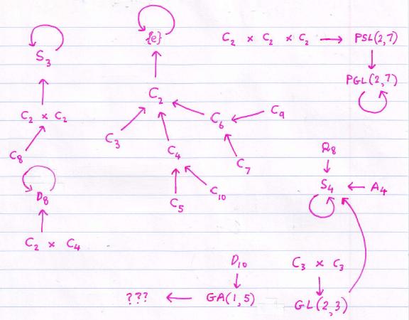 automorphisms2