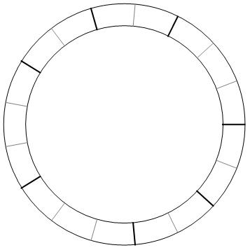 circular-partition