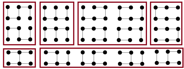 congruence-classes