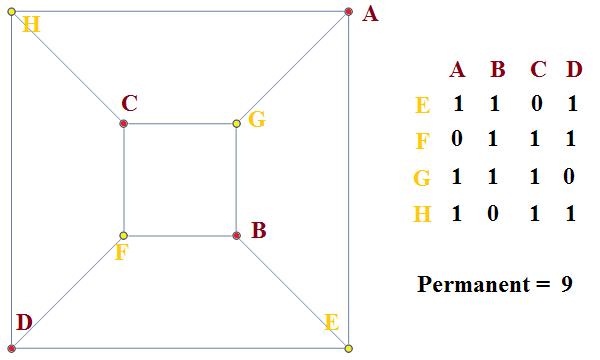 cube-permanent