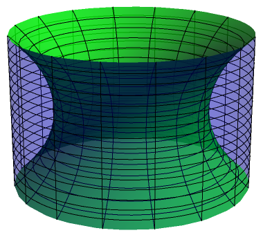 cylinder-vs-catenoid