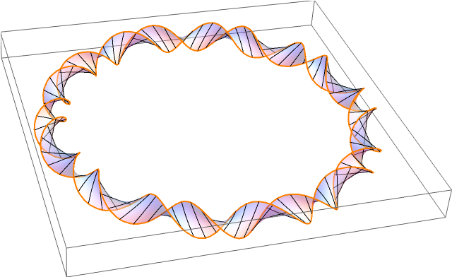 DNA-loop