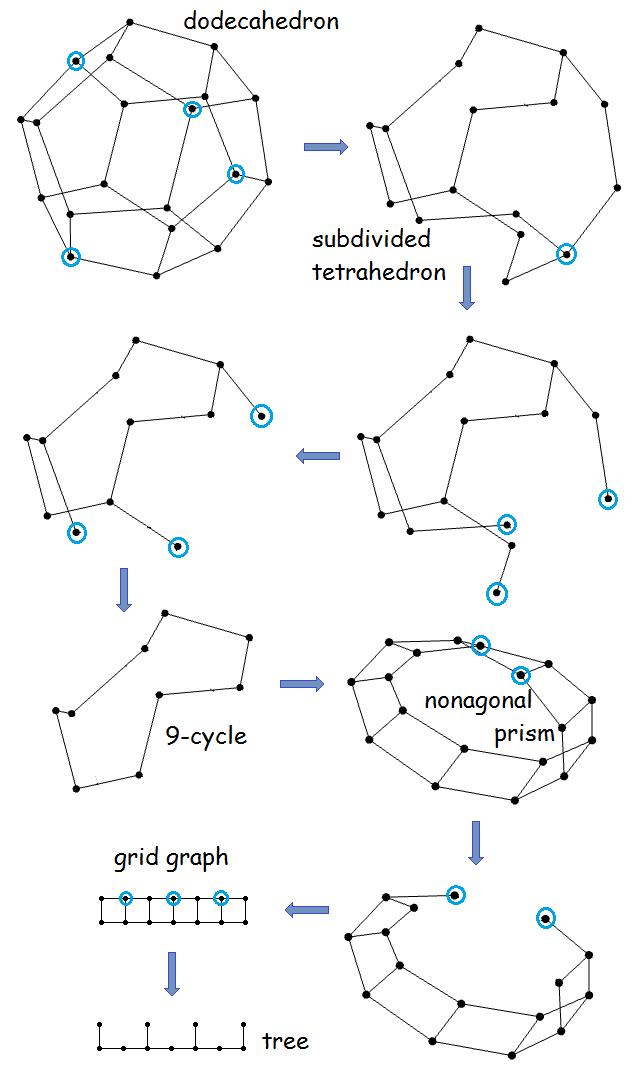 dodecahedron-destruction