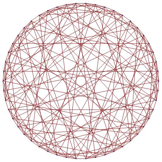 hs-graph
