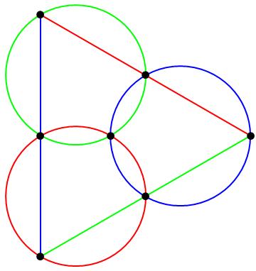 pivot-theorem
