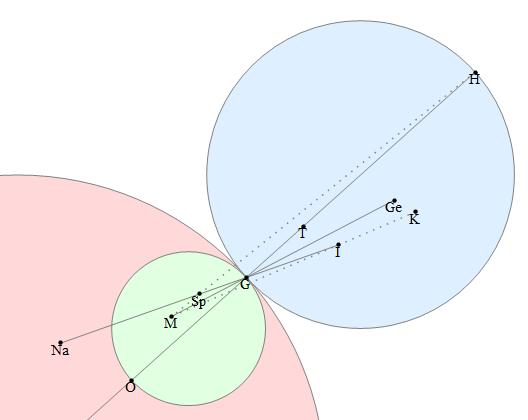 triangle-centres