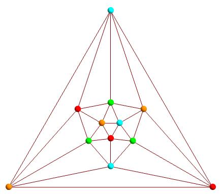 vertex-colouring