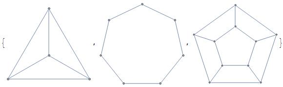 vertex-transitive